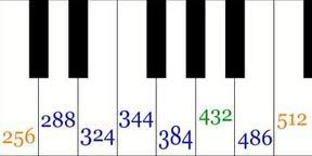 432-music-scale